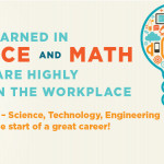 Skills in Science  and Math Highly Valued in the Workplace